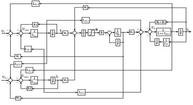 Рисунок 1  Схема цепи 3 Апериодическое звено R1 Схема