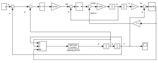 matlab simulink моделирование робота манипулятора